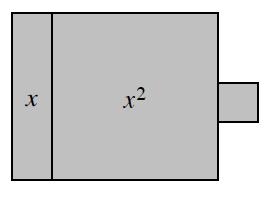 Find The Perimeter And Area Of Each Figure Made Algebra Tiles Below 4 112 Hw Etool Cpm Homework Help